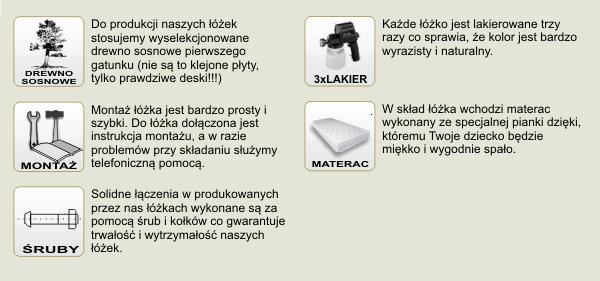 http://spokojnesny.pl/lozka/adam/ikonkii.jpg